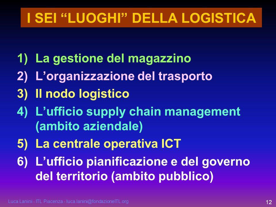 Luca Lanini - ITL Piacenza - luca.lanini@fondazioneITL.org 12 1)La gestione del magazzino 2)Lorganizzazione del trasporto 3)Il nodo logistico 4)Luffic