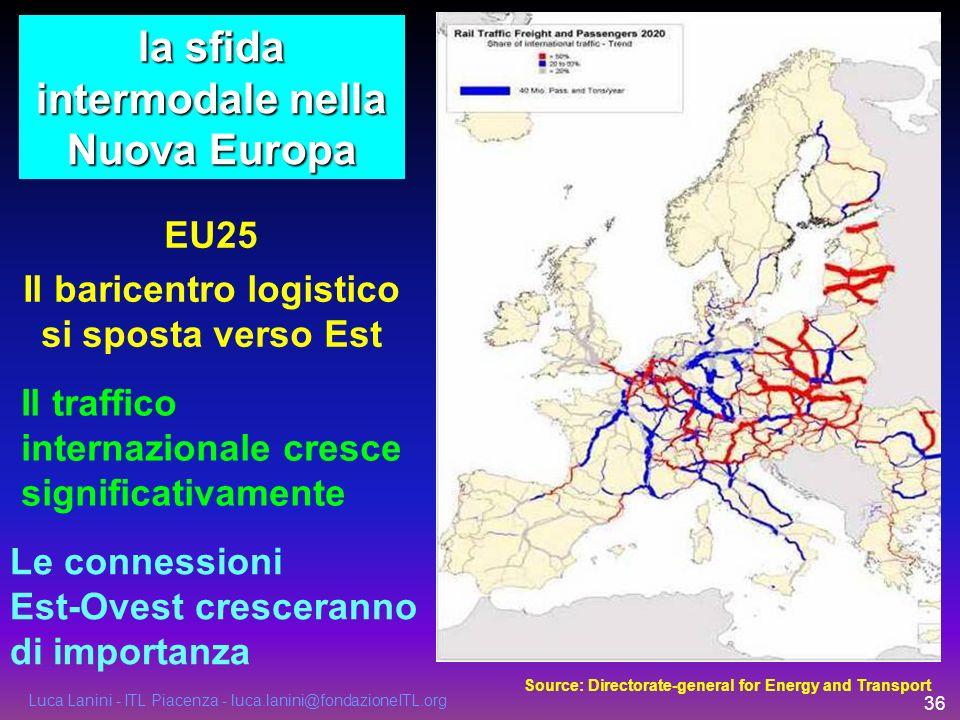 Luca Lanini - ITL Piacenza - luca.lanini@fondazioneITL.org 36 Source: Directorate-general for Energy and Transport Il traffico internazionale cresce s