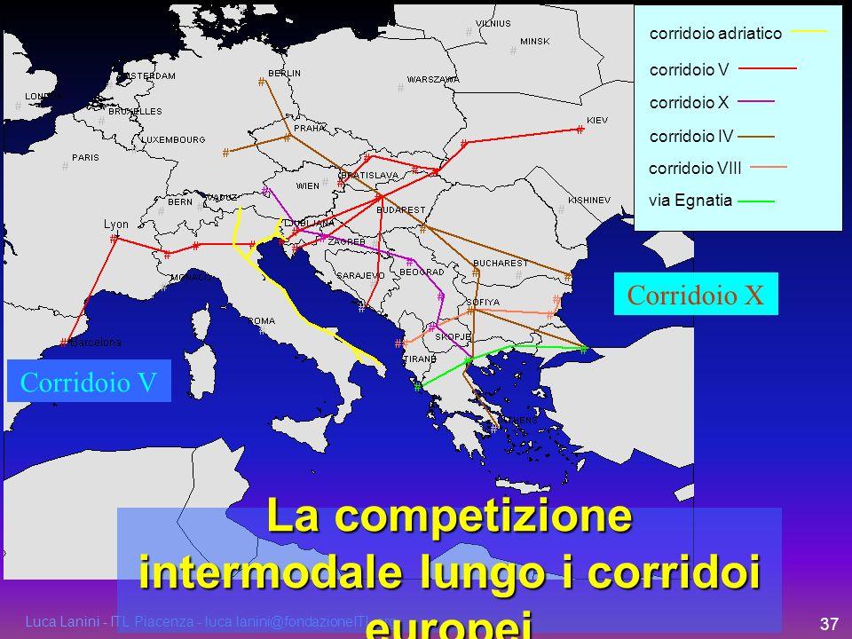 Luca Lanini - ITL Piacenza - luca.lanini@fondazioneITL.org 37 corridoio VIII corridoio IV corridoio X corridoio V via Egnatia corridoio adriatico La c