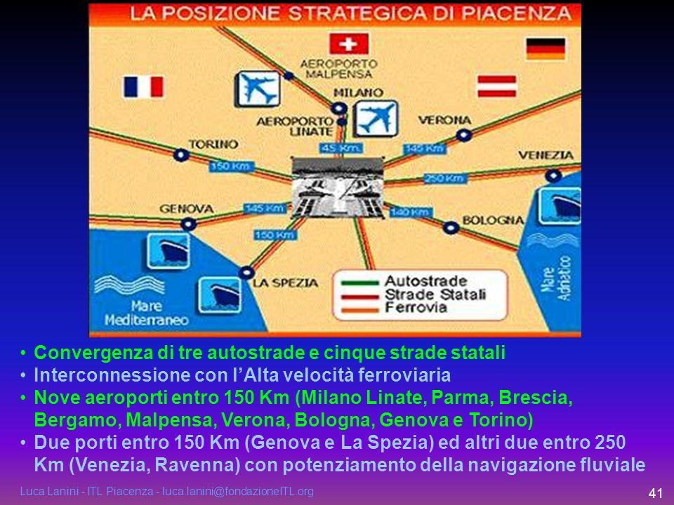 Luca Lanini - ITL Piacenza - luca.lanini@fondazioneITL.org 41 Convergenza di tre autostrade e cinque strade statali Interconnessione con lAlta velocit