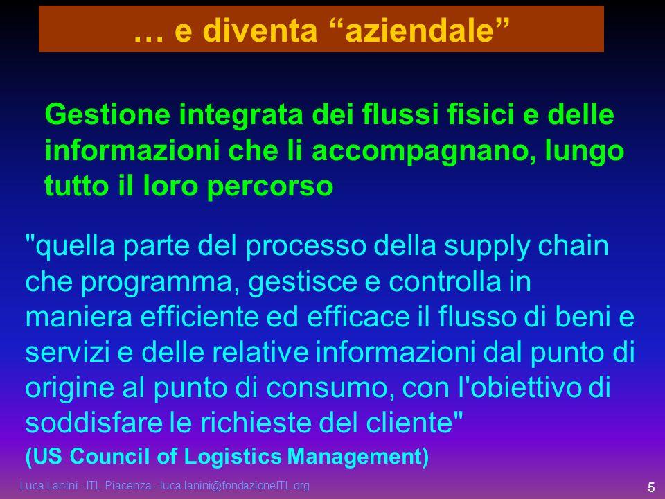 Luca Lanini - ITL Piacenza - luca.lanini@fondazioneITL.org 5 … e diventa aziendale Gestione integrata dei flussi fisici e delle informazioni che li ac
