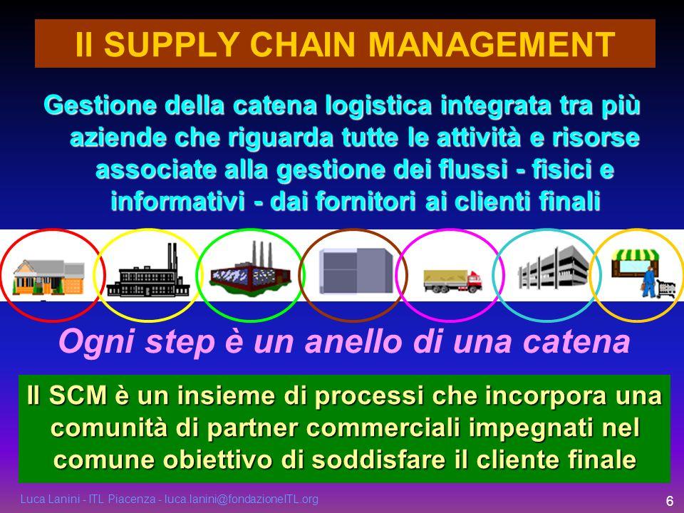 Luca Lanini - ITL Piacenza - luca.lanini@fondazioneITL.org 6 Il SUPPLY CHAIN MANAGEMENT Ogni step è un anello di una catena Gestione della catena logi