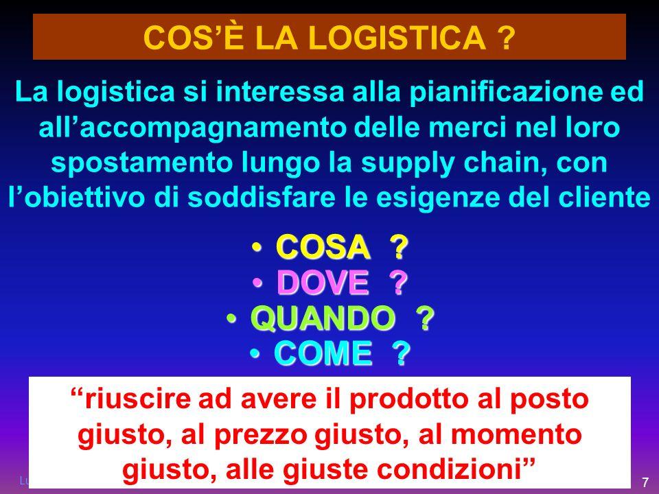 Luca Lanini - ITL Piacenza - luca.lanini@fondazioneITL.org 38 ITALIA COME PIATTAFORMA LOGISTICA DELLEUROPA NEL MEDITERRANEO .