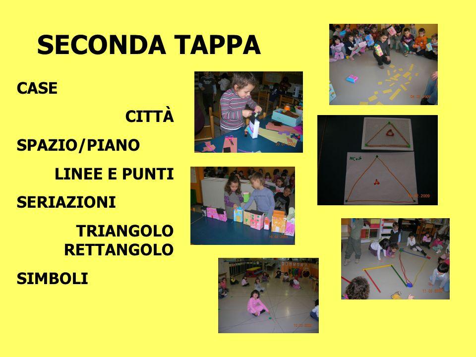 SECONDA TAPPA CASE CITTÀ SPAZIO/PIANO LINEE E PUNTI SERIAZIONI TRIANGOLO RETTANGOLO SIMBOLI