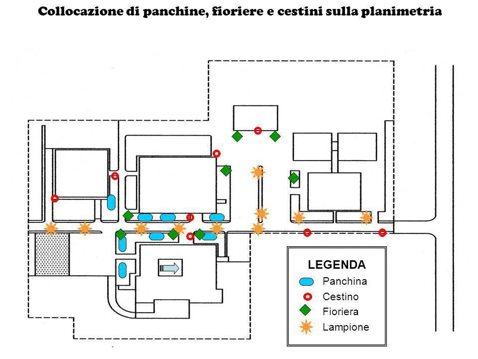Collocazione di panchine, fioriere e cestini sulla planimetria LEGENDA Panchina Cestino Fioriera Lampione