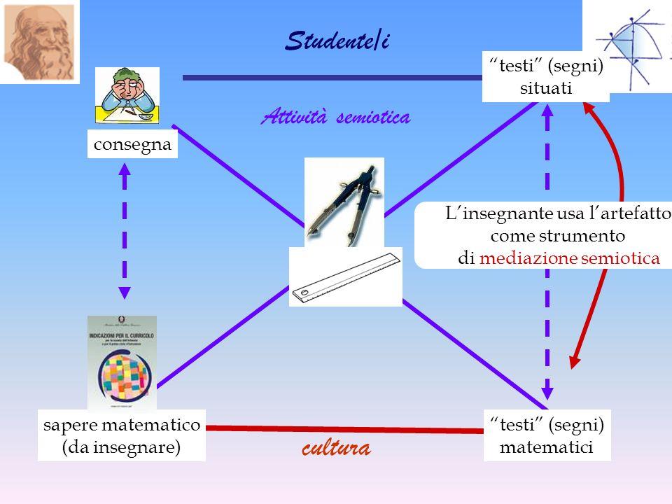 consegna Attività semiotica cultura sapere matematico (da insegnare) testi (segni) matematici Linsegnante usa lartefatto come strumento di mediazione