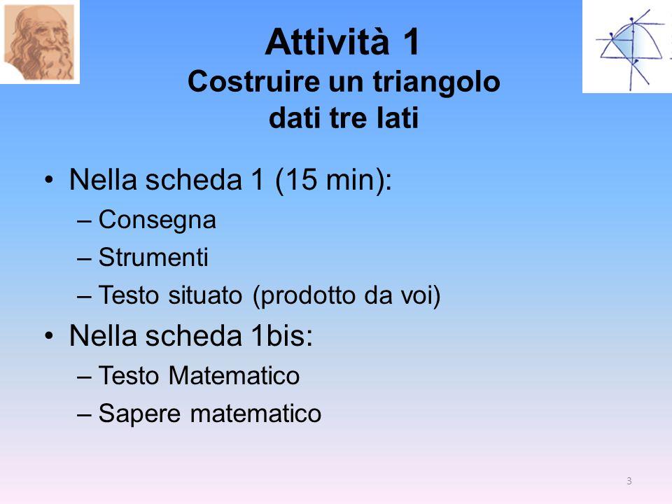 Attività 1 Costruire un triangolo dati tre lati Nella scheda 1 (15 min): –Consegna –Strumenti –Testo situato (prodotto da voi) Nella scheda 1bis: –Tes