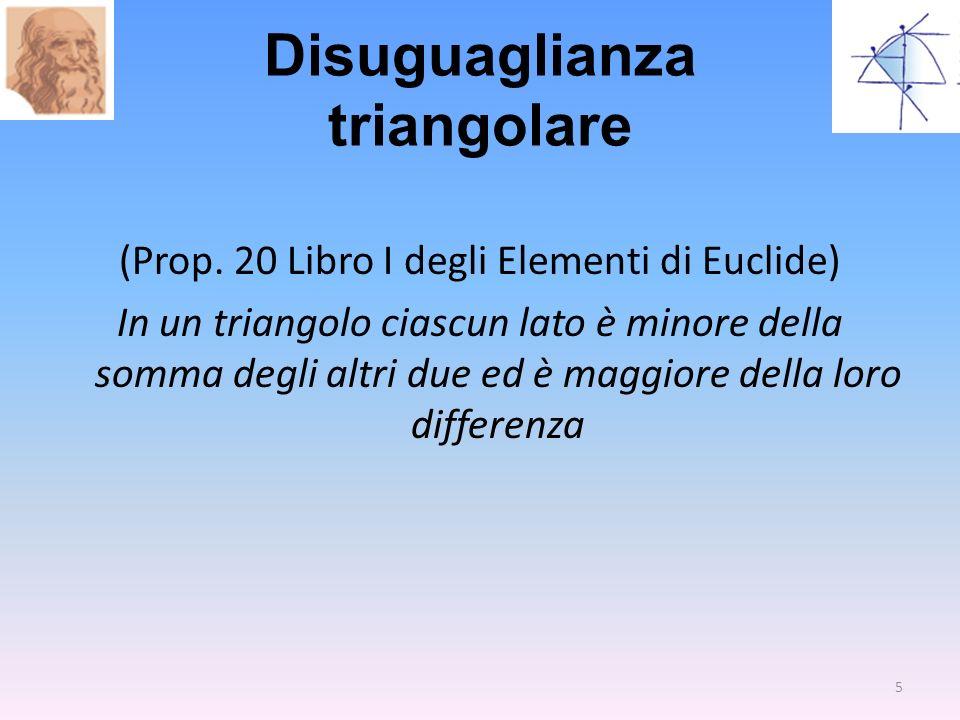 Disuguaglianza triangolare (Prop. 20 Libro I degli Elementi di Euclide) In un triangolo ciascun lato è minore della somma degli altri due ed è maggior