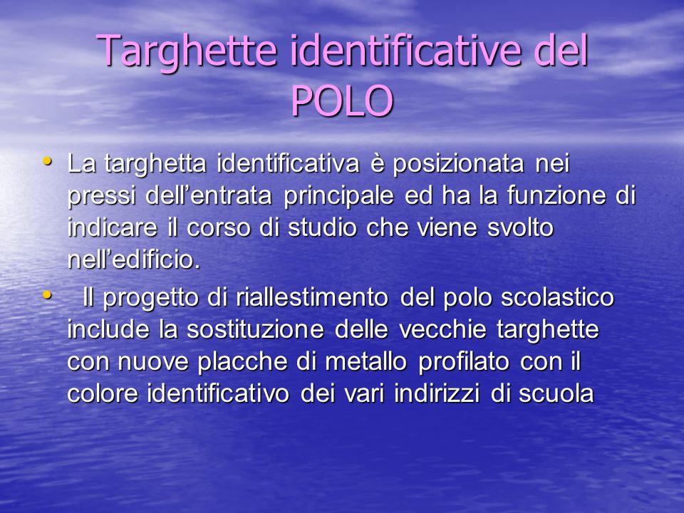 Targhette identificative del POLO La targhetta identificativa è posizionata nei pressi dellentrata principale ed ha la funzione di indicare il corso di studio che viene svolto nelledificio.