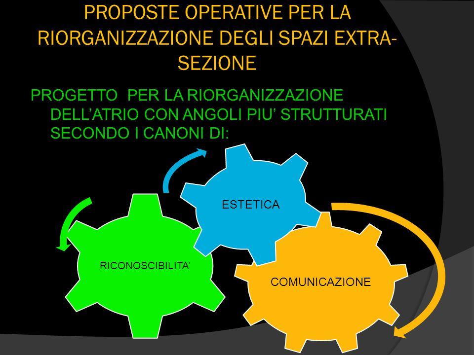 A questo punto sono stati definiti gli obiettivi e gli interventi da realizzare per lanno scolastico successivo (2008/2009)