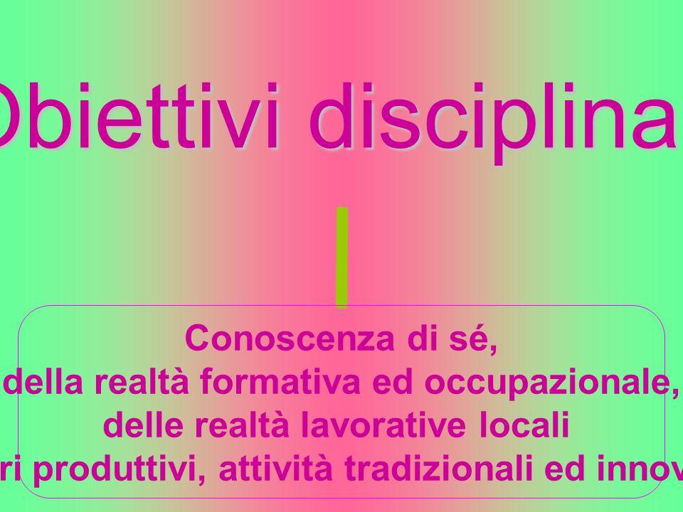 Obiettivi disciplinari Conoscenza di sé, della realtà formativa ed occupazionale, delle realtà lavorative locali (settori produttivi, attività tradizi