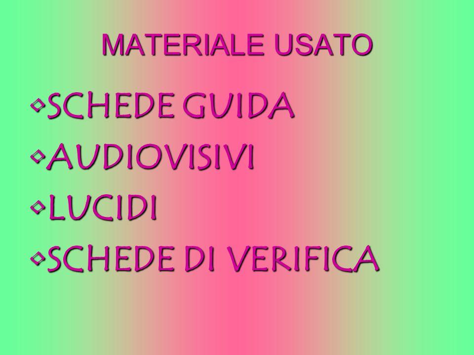 MATERIALE USATO SCHEDE GUIDASCHEDE GUIDA AUDIOVISIVIAUDIOVISIVI LUCIDILUCIDI SCHEDE DI VERIFICASCHEDE DI VERIFICA