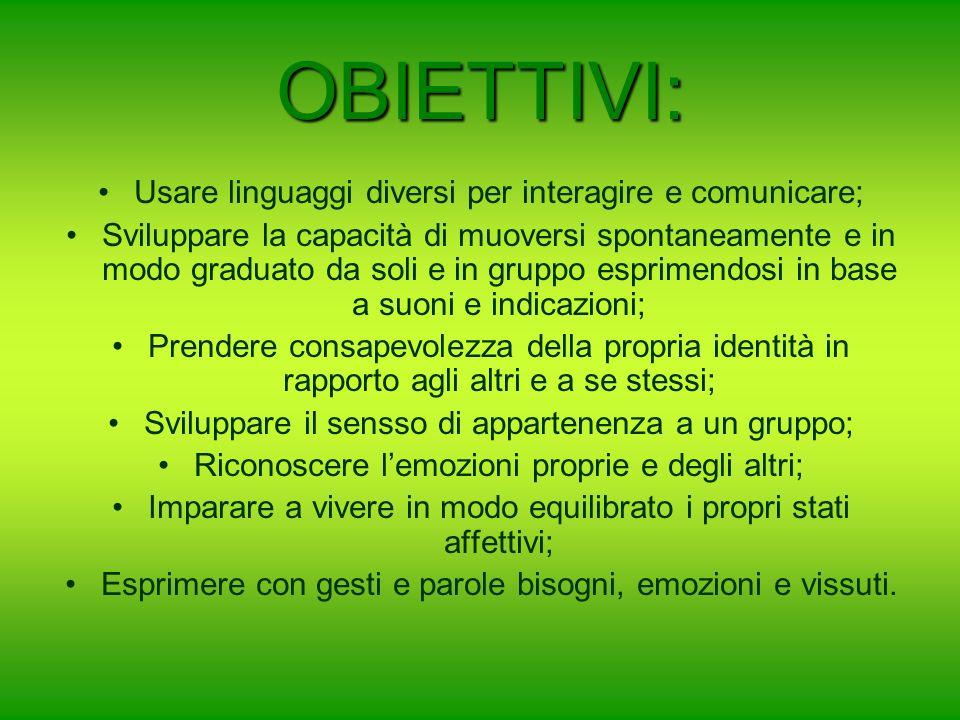 OBIETTIVI: Usare linguaggi diversi per interagire e comunicare; Sviluppare la capacità di muoversi spontaneamente e in modo graduato da soli e in grup