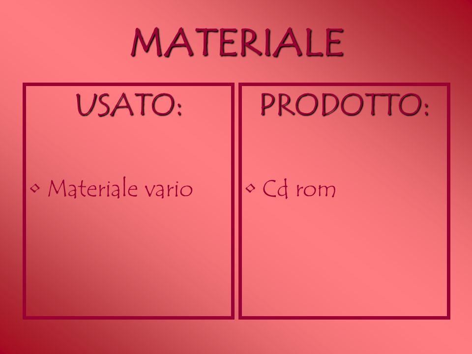 MATERIALE USATO: Materiale varioPRODOTTO: Cd rom
