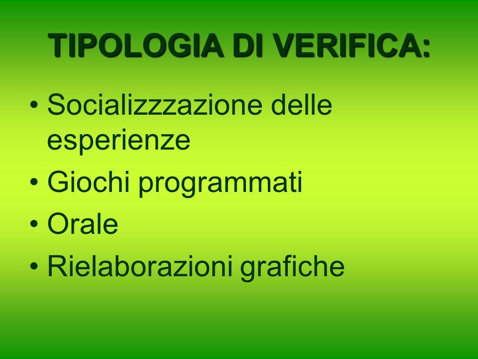 TIPOLOGIA DI VERIFICA: Socializzzazione delle esperienze Giochi programmati Orale Rielaborazioni grafiche