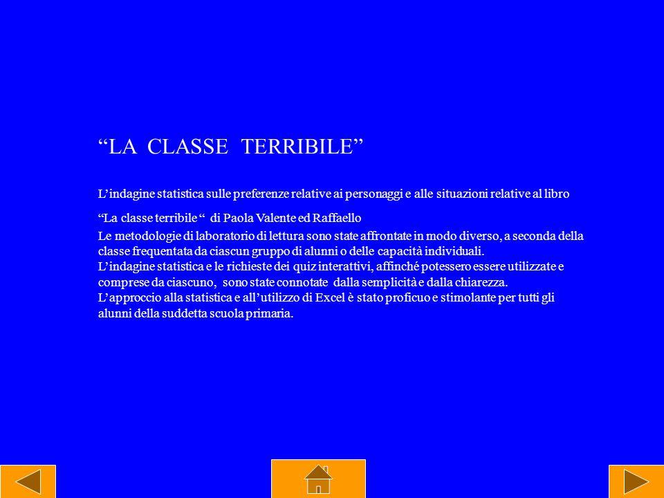 LA CLASSE TERRIBILE Lindagine statistica sulle preferenze relative ai personaggi e alle situazioni relative al libro La classe terribile di Paola Vale
