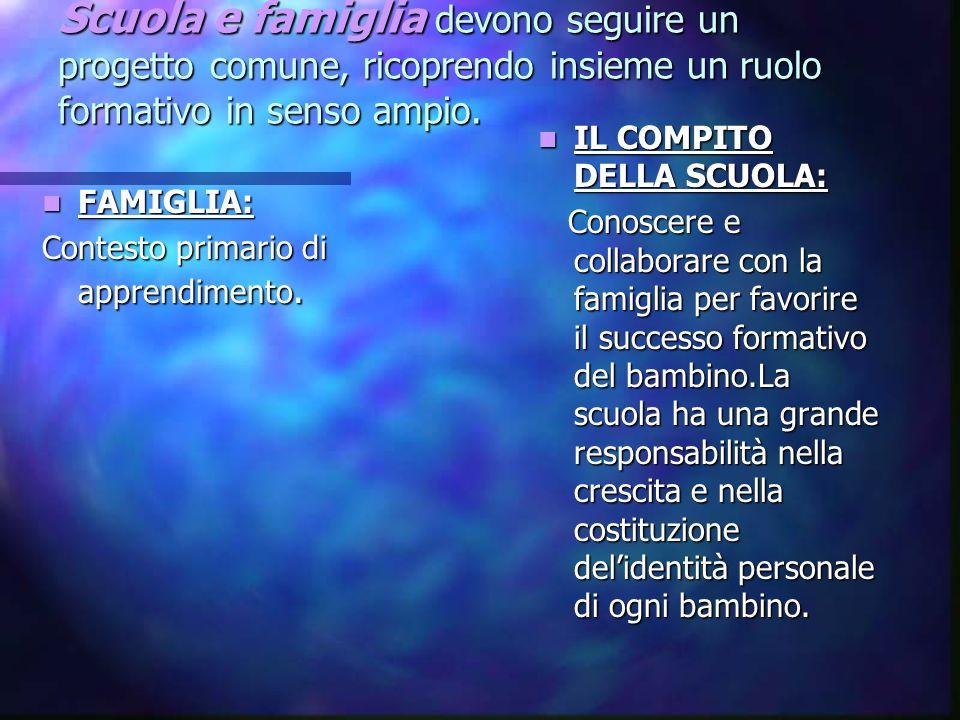 LIMITI E DIFFICOLTA Difficoltà Difficoltà di comunicazione (colloquio individuale).