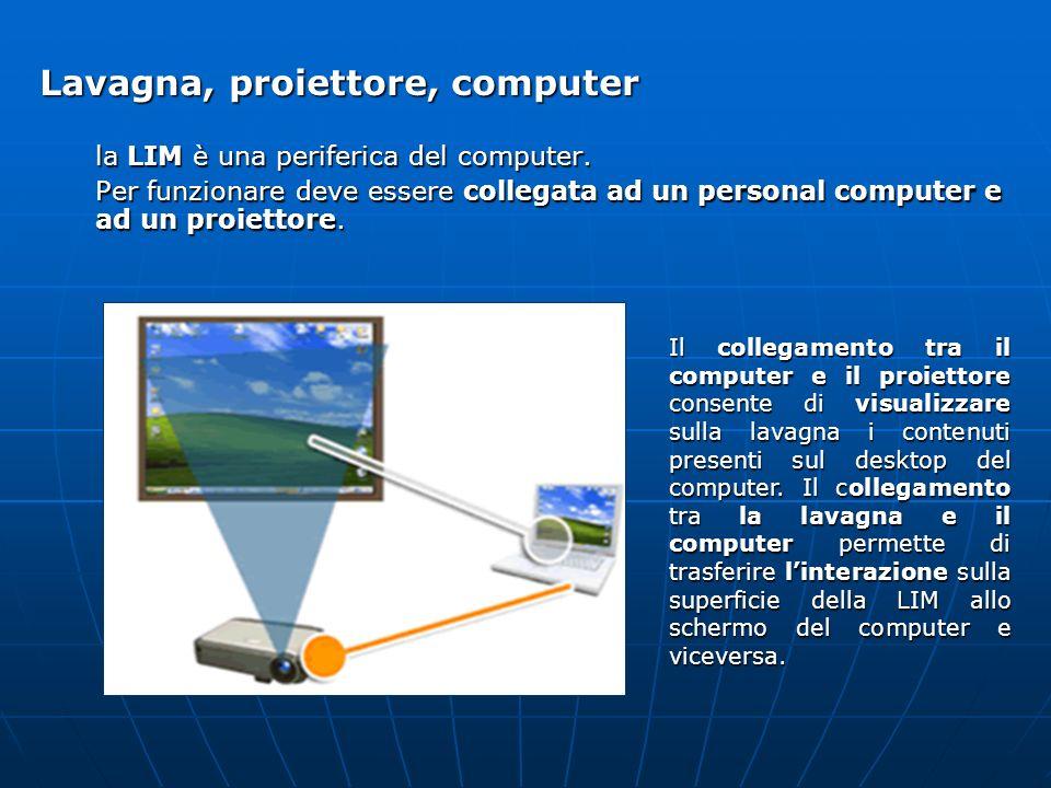 la LIM è una periferica del computer. Per funzionare deve essere collegata ad un personal computer e ad un proiettore. Il collegamento tra il computer