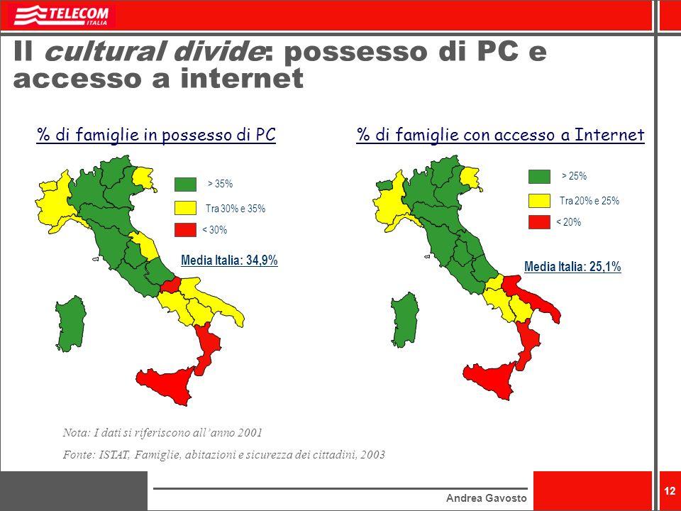 Andrea Gavosto 12 Il cultural divide: possesso di PC e accesso a internet % di famiglie in possesso di PC% di famiglie con accesso a Internet Tra 20%