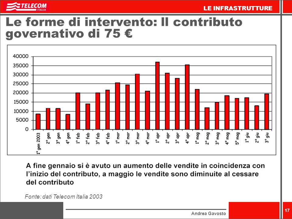 Andrea Gavosto 17 Le forme di intervento: ll contributo governativo di 75 LE INFRASTRUTTURE Fonte: dati Telecom Italia 2003