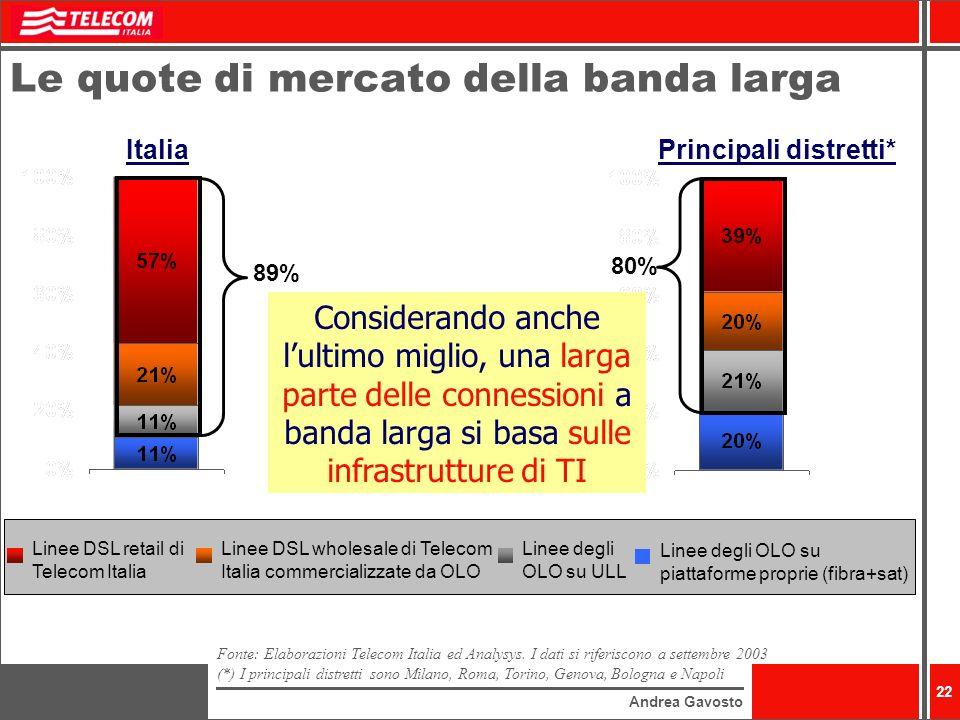 Andrea Gavosto 22 Le quote di mercato della banda larga ItaliaPrincipali distretti* Fonte: Elaborazioni Telecom Italia ed Analysys. I dati si riferisc