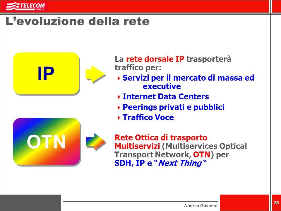 Andrea Gavosto 25 Levoluzione della rete IP OTN Rete Ottica di trasporto Multiservizi (Multiservices Optical Transport Network, OTN) per SDH, IP e Next Thing La rete dorsale IP trasporterà traffico per: Servizi per il mercato di massa ed executive Internet Data Centers Peerings privati e pubblici Traffico Voce