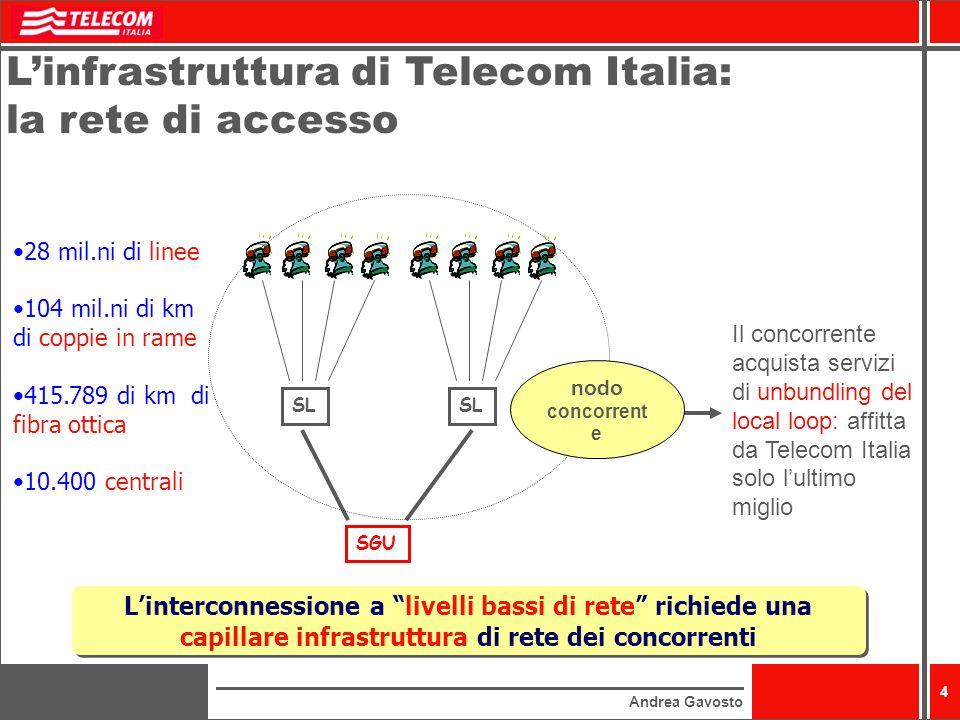 Andrea Gavosto 4 Linfrastruttura di Telecom Italia: la rete di accesso SL SGU SL Il concorrente acquista servizi di unbundling del local loop: affitta da Telecom Italia solo lultimo miglio Linterconnessione a livelli bassi di rete richiede una capillare infrastruttura di rete dei concorrenti 28 mil.ni di linee 104 mil.ni di km di coppie in rame 415.789 di km di fibra ottica 10.400 centrali nodo concorrent e