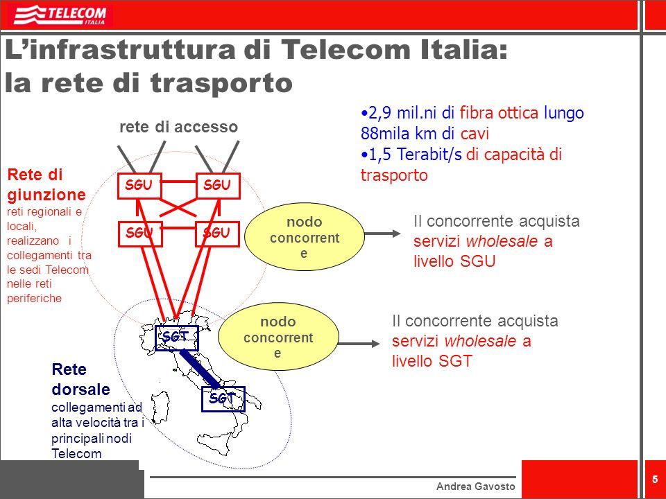 Andrea Gavosto 5 Linfrastruttura di Telecom Italia: la rete di trasporto Rete di giunzione reti regionali e locali, realizzano i collegamenti tra le sedi Telecom nelle reti periferiche Il concorrente acquista servizi wholesale a livello SGU Il concorrente acquista servizi wholesale a livello SGT 2,9 mil.ni di fibra ottica lungo 88mila km di cavi 1,5 Terabit/s di capacità di trasporto SGU SGT Rete dorsale collegamenti ad alta velocità tra i principali nodi Telecom rete di accesso nodo concorrent e