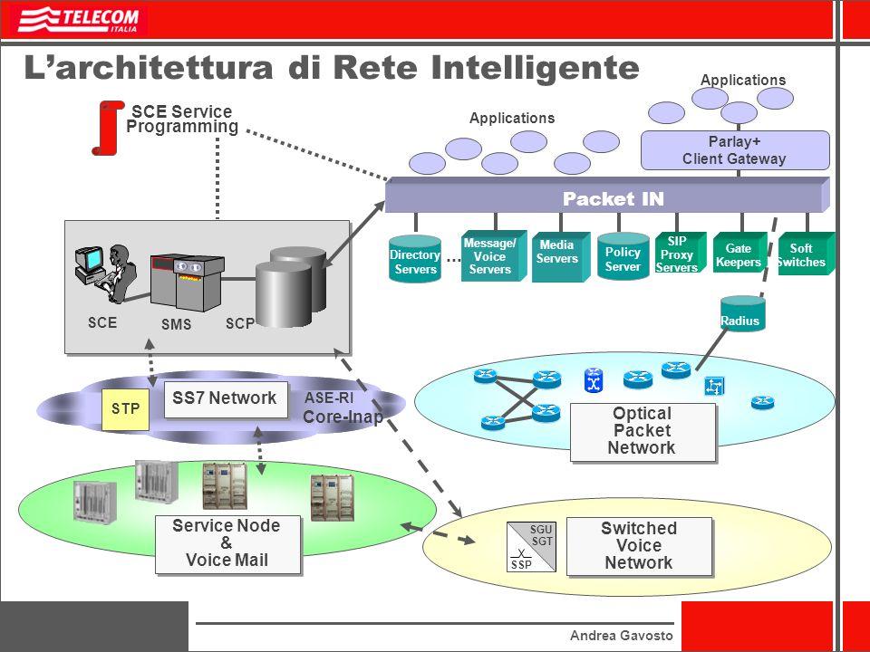 Andrea Gavosto 9 Il settore delle telecomunicazioni e le reti ll Digital Divide Il ruolo del policy maker Gli investimenti e la concorrenza Il futuro
