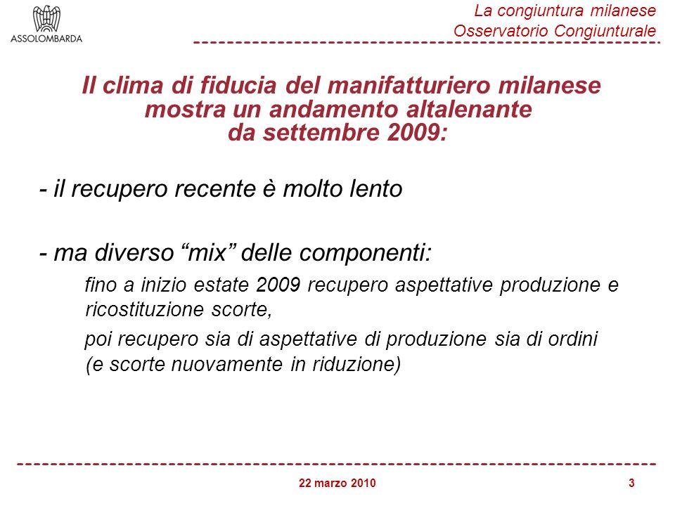 22 marzo 2010 La congiuntura milanese Osservatorio Congiunturale 4 Fonte: Assolombarda 1- Aspettative di produzione per i prossimi 3/4 mesi (saldi destagionalizzati) Il clima di fiducia: