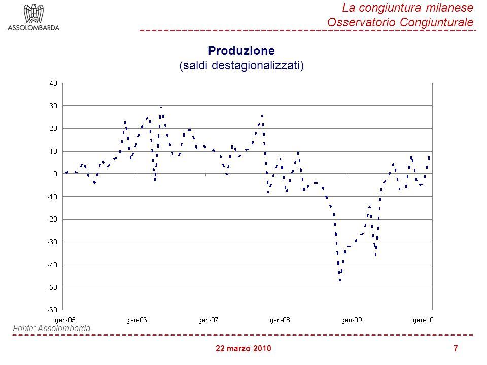 22 marzo 2010 La congiuntura milanese Osservatorio Congiunturale 7 Fonte: Assolombarda Produzione (saldi destagionalizzati)
