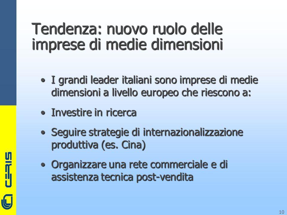 CERIS-CNR 10 Tendenza: nuovo ruolo delle imprese di medie dimensioni I grandi leader italiani sono imprese di medie dimensioni a livello europeo che riescono a:I grandi leader italiani sono imprese di medie dimensioni a livello europeo che riescono a: Investire in ricercaInvestire in ricerca Seguire strategie di internazionalizzazione produttiva (es.