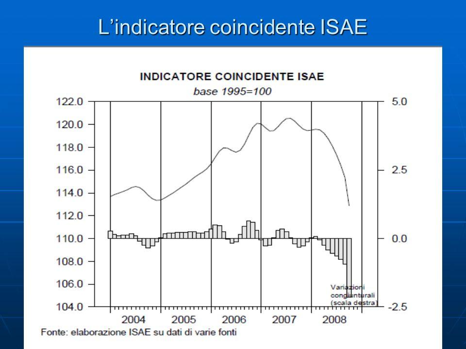Lindicatore anticipatore ISAE