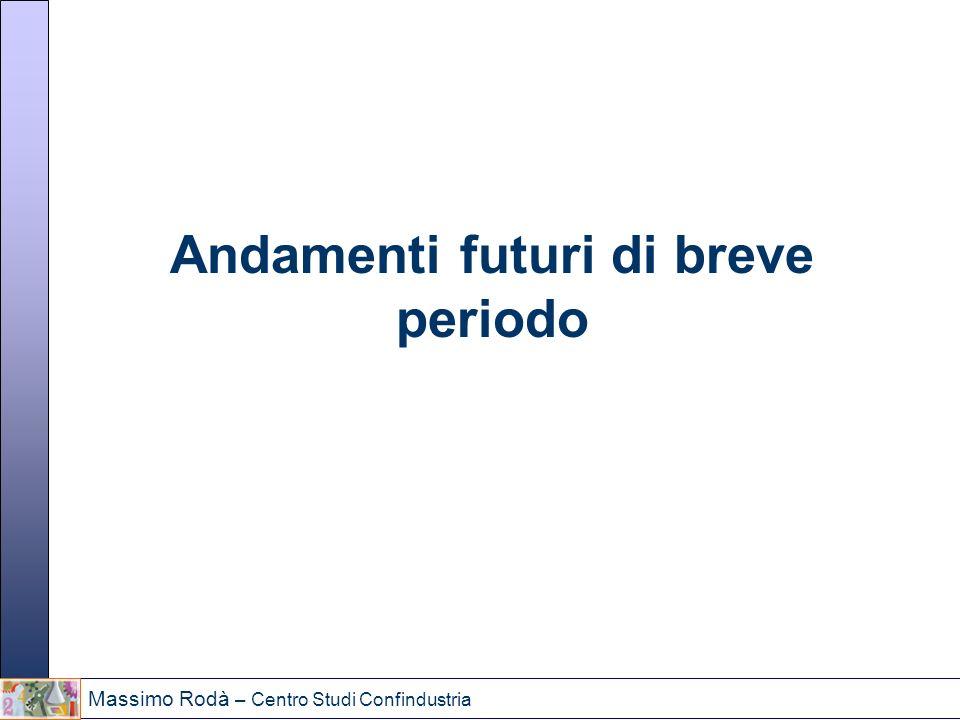 Massimo Rodà – Centro Studi Confindustria Andamenti futuri di breve periodo