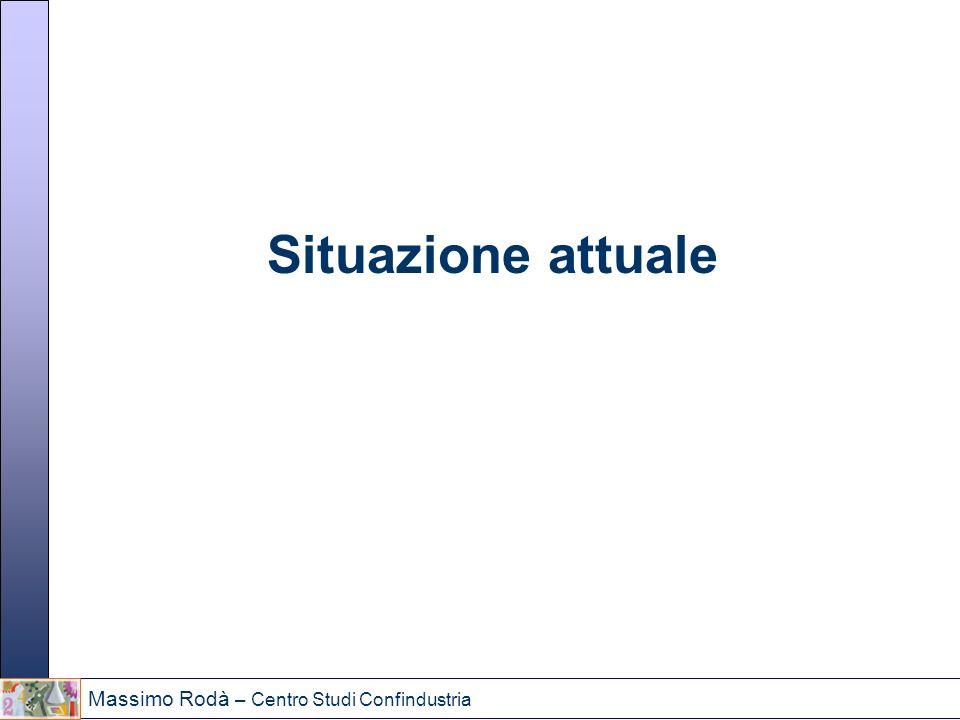 Massimo Rodà – Centro Studi Confindustria Clima di fiducia in recupero tra le imprese (dati destagionalizzati, medie mobili a tre termini) Fonte: elaborazioni CSC su dati ISAE.