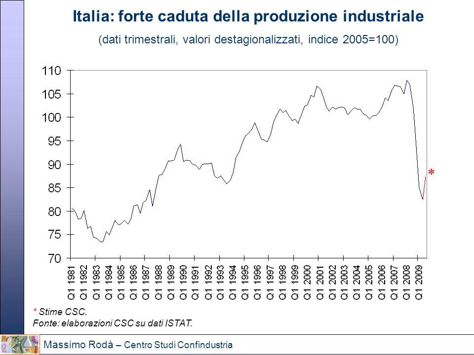 Massimo Rodà – Centro Studi Confindustria Italia: forte caduta della produzione industriale (dati trimestrali, valori destagionalizzati, indice 2005=1