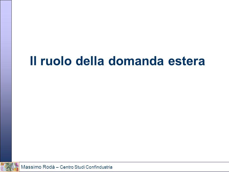 Massimo Rodà – Centro Studi Confindustria Grado di apertura internazionale dei settori industriali italiani, 2000-2007 (Propensione a esportare e import penetration; indice 2000=100) Fonte: elaborazioni CSC su dati ISTAT.