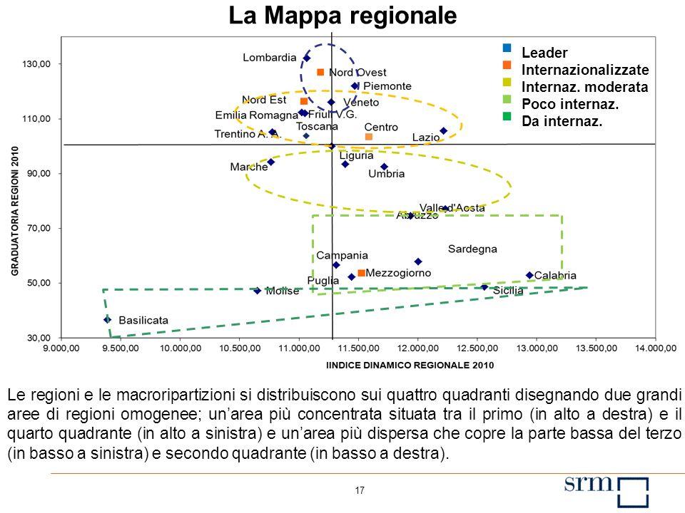 16 Evoluzione dellindice di internazionalizzazione: variazione % tra il 2006 ed il 2010