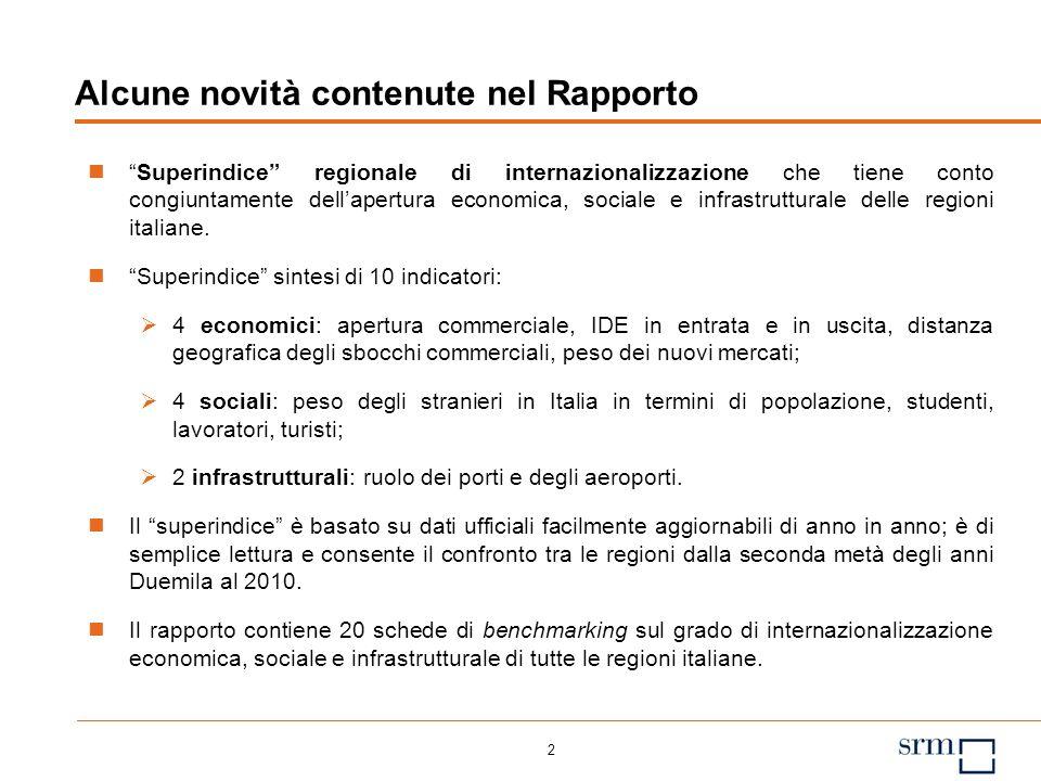 2 Alcune novità contenute nel Rapporto Superindice regionale di internazionalizzazione che tiene conto congiuntamente dellapertura economica, sociale e infrastrutturale delle regioni italiane.