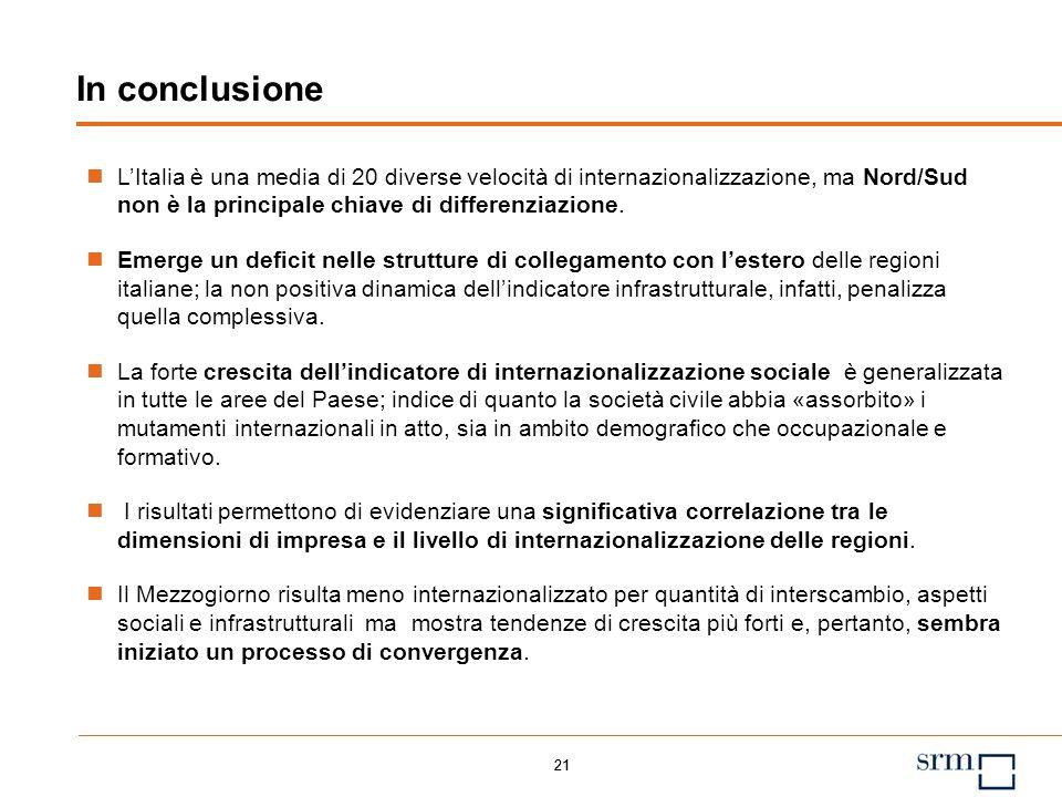 20 Alcuni primati regionali Per «peso» al 2010 La Lombardia è al primo posto per lindice generale di apertura internazionale ed anche per quello econo