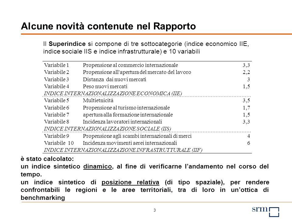2 Alcune novità contenute nel Rapporto Superindice regionale di internazionalizzazione che tiene conto congiuntamente dellapertura economica, sociale