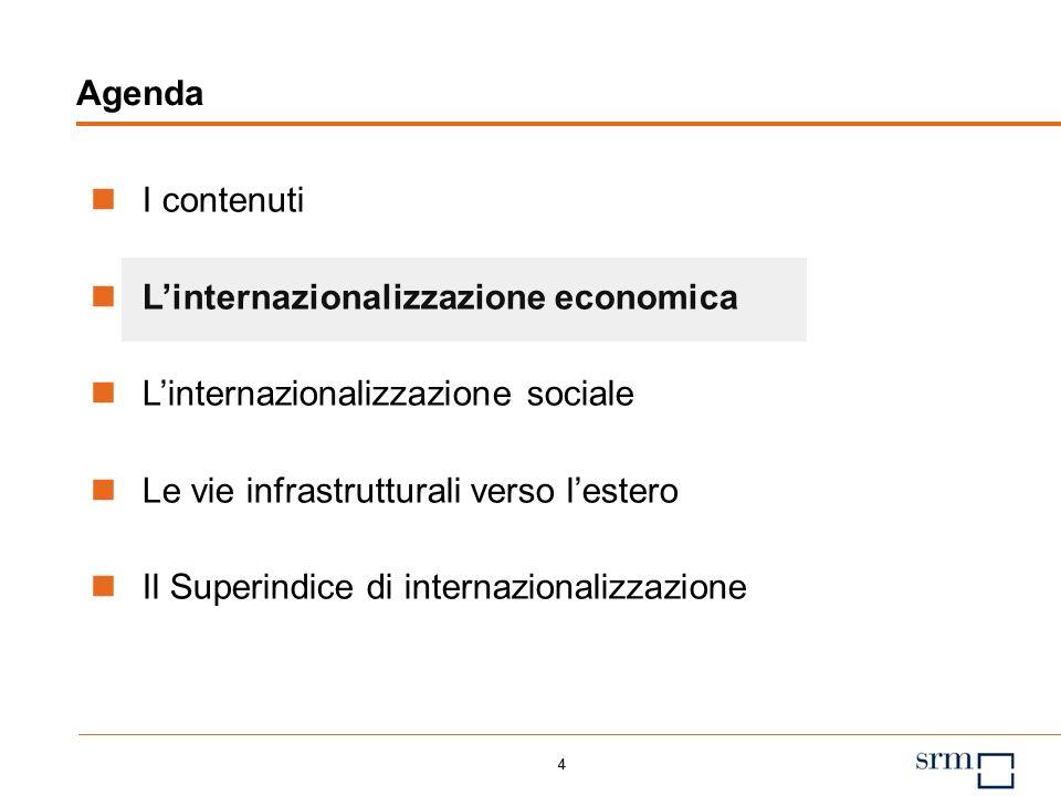 14 I contenuti Linternazionalizzazione economica Linternazionalizzazione sociale Le vie infrastrutturali verso lestero Il Superindice di internazionalizzazione Agenda
