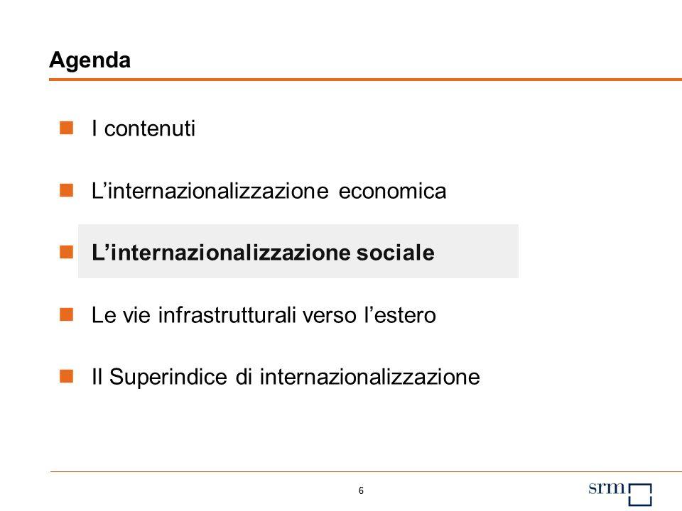 66 Agenda I contenuti Linternazionalizzazione economica Linternazionalizzazione sociale Le vie infrastrutturali verso lestero Il Superindice di internazionalizzazione