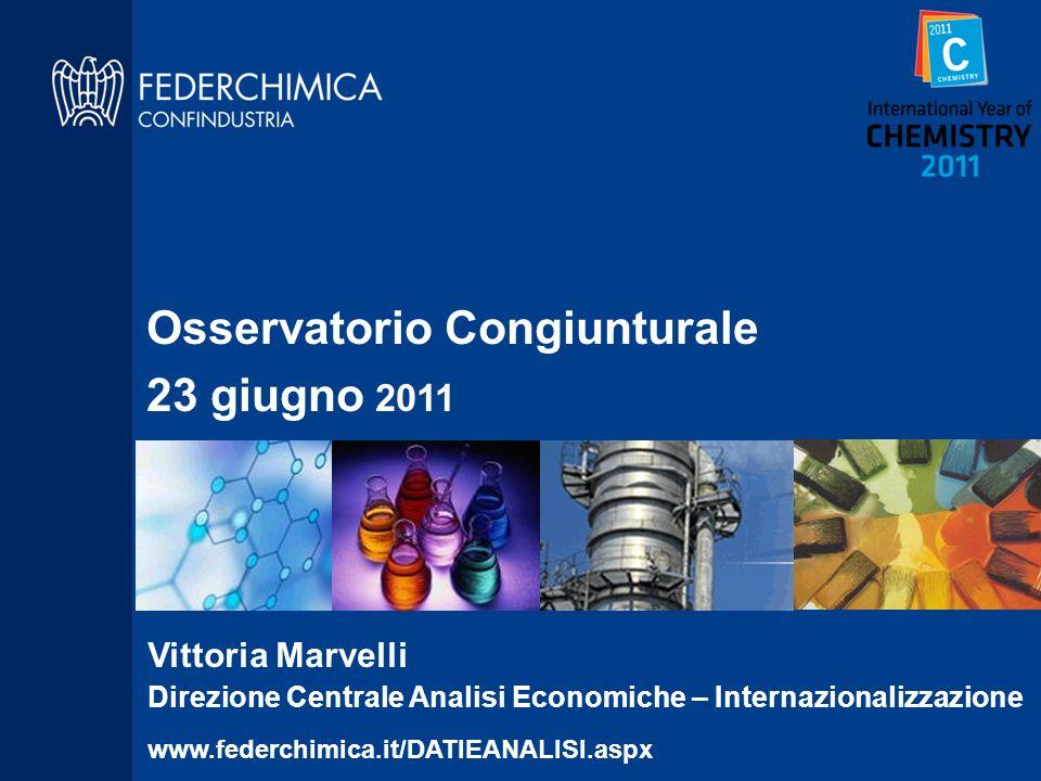 Vittoria Marvelli Direzione Centrale Analisi Economiche – Internazionalizzazione www.federchimica.it/DATIEANALISI.aspx Osservatorio Congiunturale 23 g