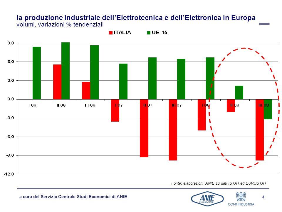 a cura del Servizio Centrale Studi Economici di ANIE 4 la produzione industriale dellElettrotecnica e dellElettronica in Europa volumi, variazioni % t