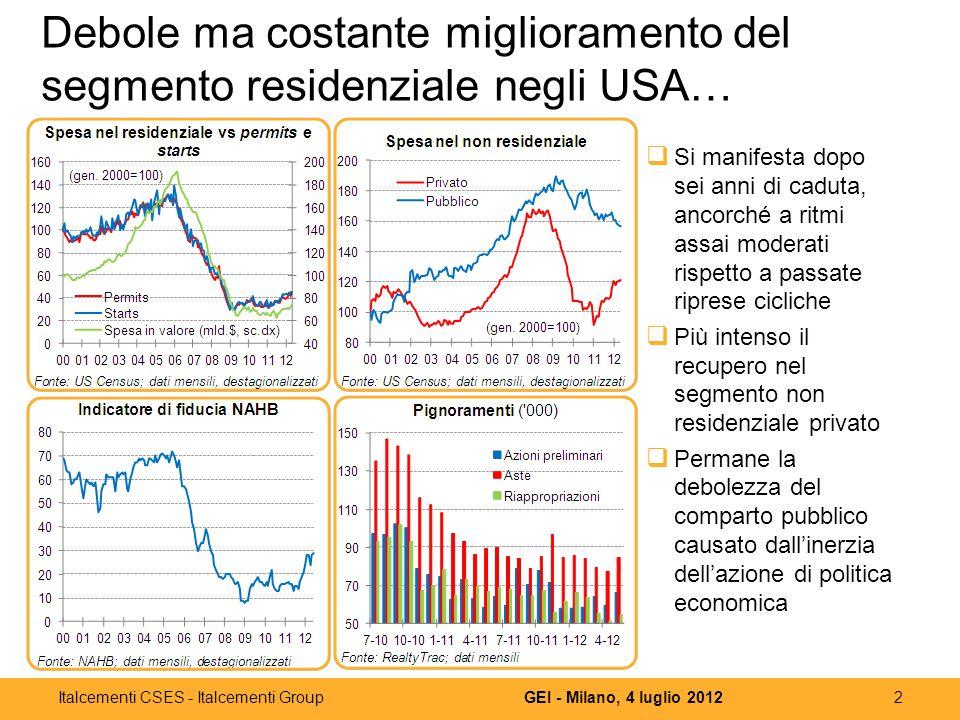 2GEI - Milano, 4 luglio 2012Italcementi CSES - Italcementi Group Debole ma costante miglioramento del segmento residenziale negli USA… Si manifesta do