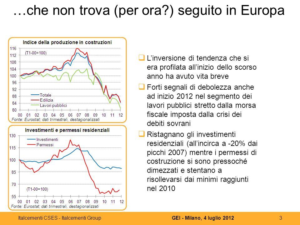 3GEI - Milano, 4 luglio 2012Italcementi CSES - Italcementi Group …che non trova (per ora?) seguito in Europa Linversione di tendenza che si era profil