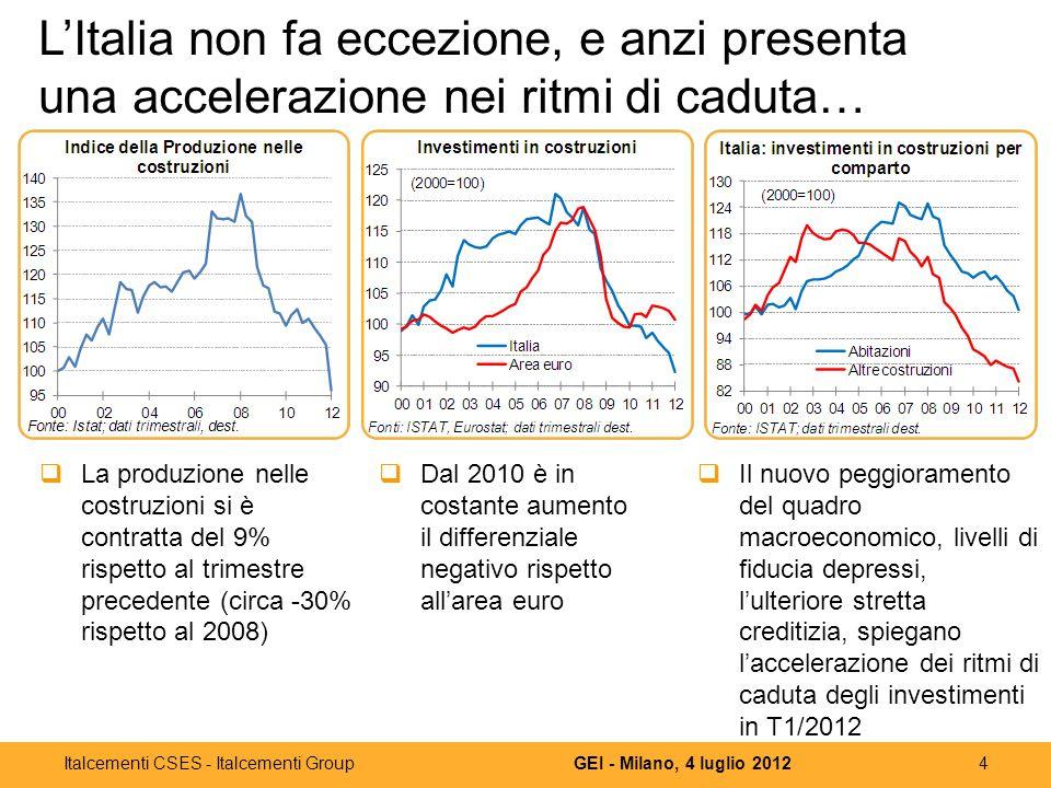 4GEI - Milano, 4 luglio 2012Italcementi CSES - Italcementi Group LItalia non fa eccezione, e anzi presenta una accelerazione nei ritmi di caduta… Dal