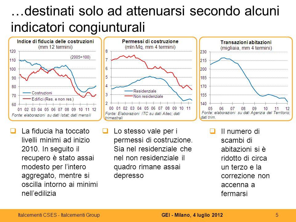 5GEI - Milano, 4 luglio 2012Italcementi CSES - Italcementi Group …destinati solo ad attenuarsi secondo alcuni indicatori congiunturali La fiducia ha t