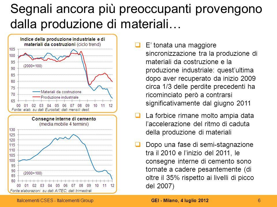 6GEI - Milano, 4 luglio 2012Italcementi CSES - Italcementi Group Segnali ancora più preoccupanti provengono dalla produzione di materiali… E tonata un